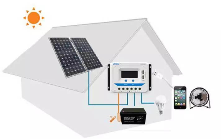 modo de uso del Regulador de Carga Solar